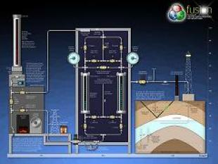Carbon Capture and Storage Diagram